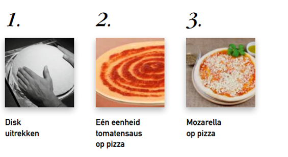 pizzapart1